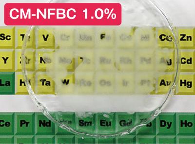CMNFBC1.0%