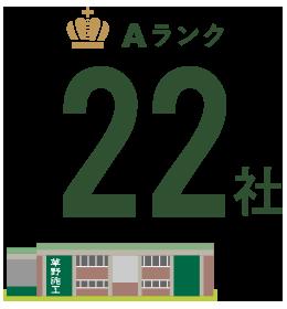 Aランク:22社